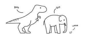 Dinausore PNG Eléphant GIF et chien Lottie